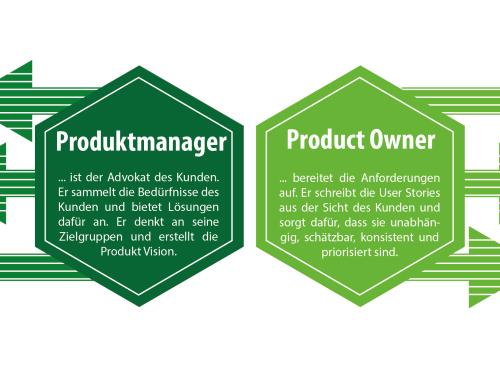 Produktmanger und Product Owner – Wer bin ich und wenn ja, wieviele?